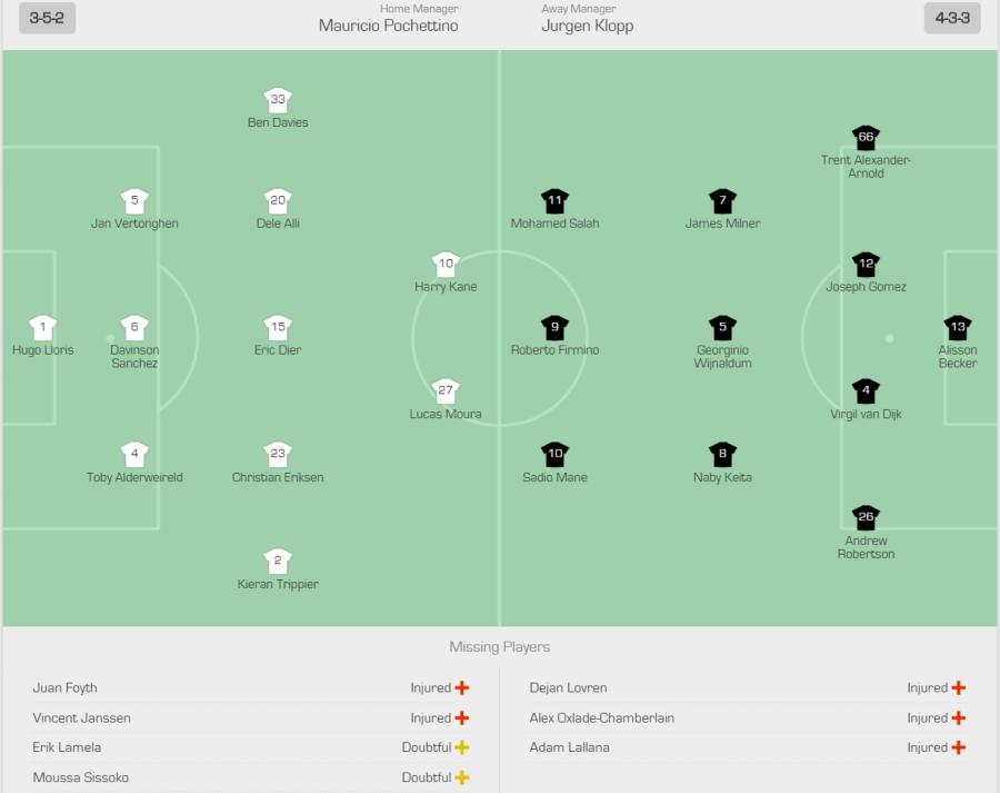 Đội hình ra sân Tottenham vs Liverpool ngay 15-9-2018